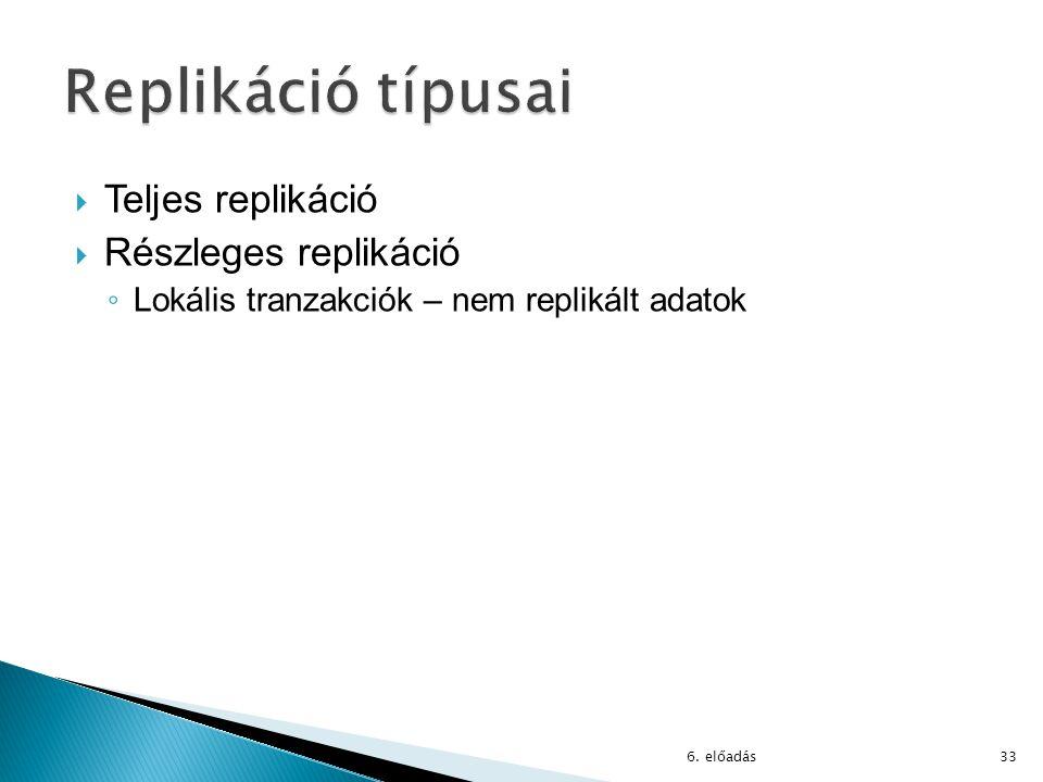  Teljes replikáció  Részleges replikáció ◦ Lokális tranzakciók – nem replikált adatok 6. előadás33