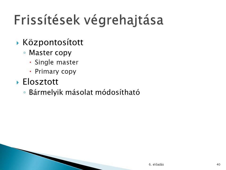6. előadás40  Központosított ◦ Master copy  Single master  Primary copy  Elosztott ◦ Bármelyik másolat módosítható