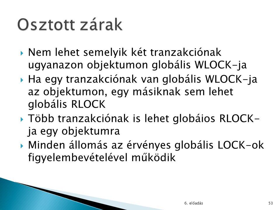  Nem lehet semelyik két tranzakciónak ugyanazon objektumon globális WLOCK-ja  Ha egy tranzakciónak van globális WLOCK-ja az objektumon, egy másiknak sem lehet globális RLOCK  Több tranzakciónak is lehet globáios RLOCK- ja egy objektumra  Minden állomás az érvényes globális LOCK-ok figyelembevételével működik 6.