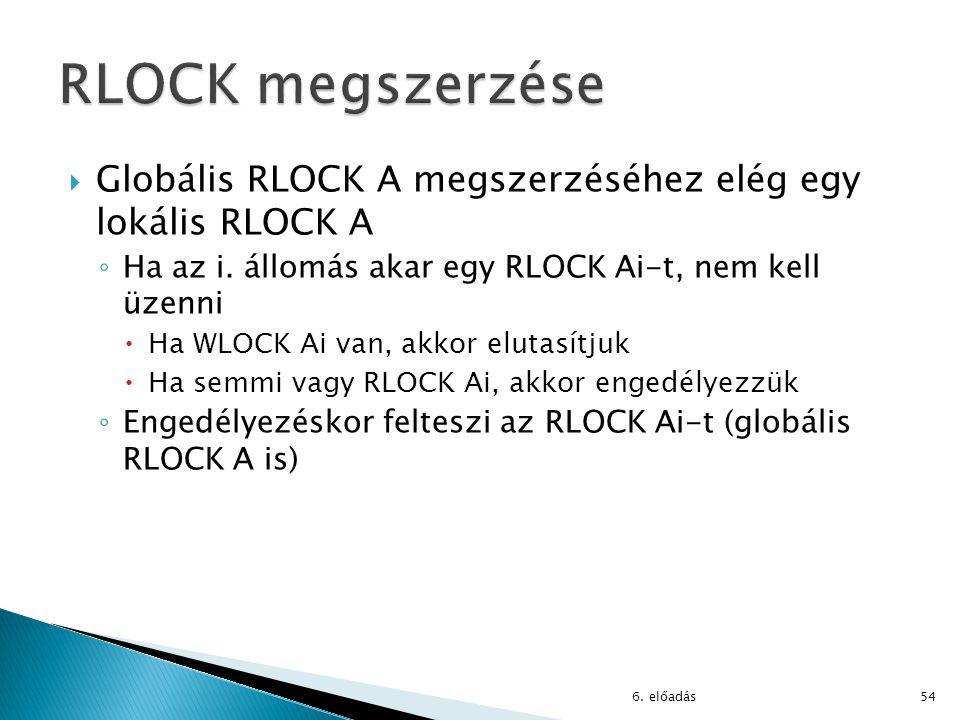  Globális RLOCK A megszerzéséhez elég egy lokális RLOCK A ◦ Ha az i. állomás akar egy RLOCK Ai-t, nem kell üzenni  Ha WLOCK Ai van, akkor elutasítju