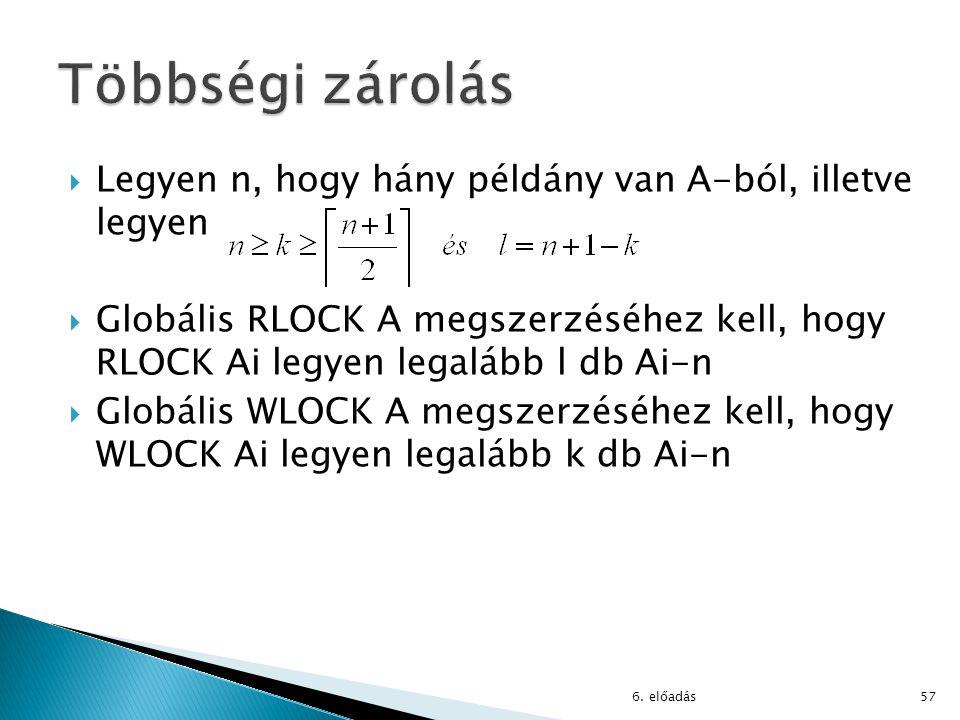  Legyen n, hogy hány példány van A-ból, illetve legyen  Globális RLOCK A megszerzéséhez kell, hogy RLOCK Ai legyen legalább l db Ai-n  Globális WLOCK A megszerzéséhez kell, hogy WLOCK Ai legyen legalább k db Ai-n 6.