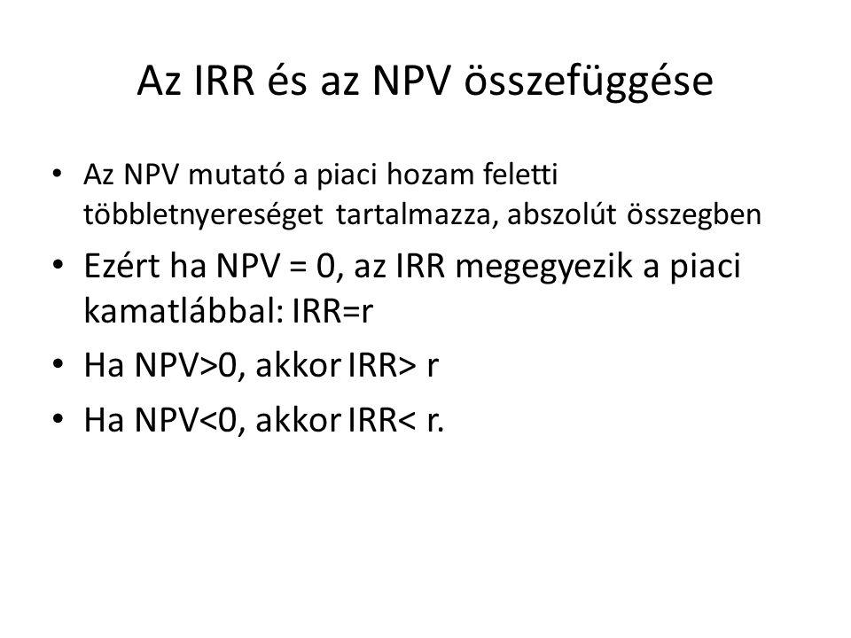 Az IRR és az NPV összefüggése Az NPV mutató a piaci hozam feletti többletnyereséget tartalmazza, abszolút összegben Ezért ha NPV = 0, az IRR megegyezik a piaci kamatlábbal: IRR=r Ha NPV>0, akkor IRR> r Ha NPV<0, akkor IRR< r.