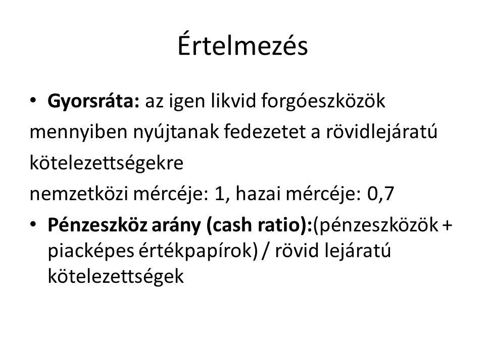 Értelmezés Gyorsráta: az igen likvid forgóeszközök mennyiben nyújtanak fedezetet a rövidlejáratú kötelezettségekre nemzetközi mércéje: 1, hazai mércéje: 0,7 Pénzeszköz arány (cash ratio):(pénzeszközök + piacképes értékpapírok) / rövid lejáratú kötelezettségek
