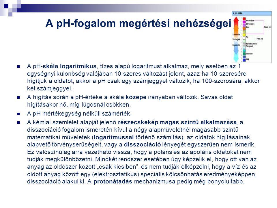A pH-fogalom megértési nehézségei A pH-skála logaritmikus, tízes alapú logaritmust alkalmaz, mely esetben az 1 egységnyi különbség valójában 10-szeres