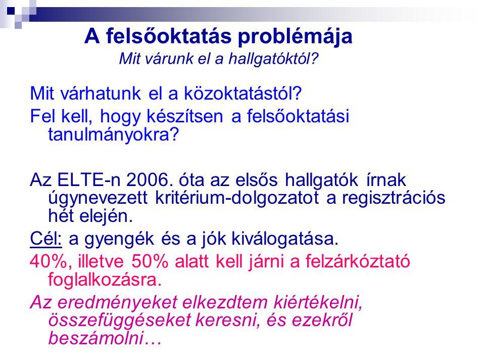 Idézet a TTK Dékáni Kollégium 2008.