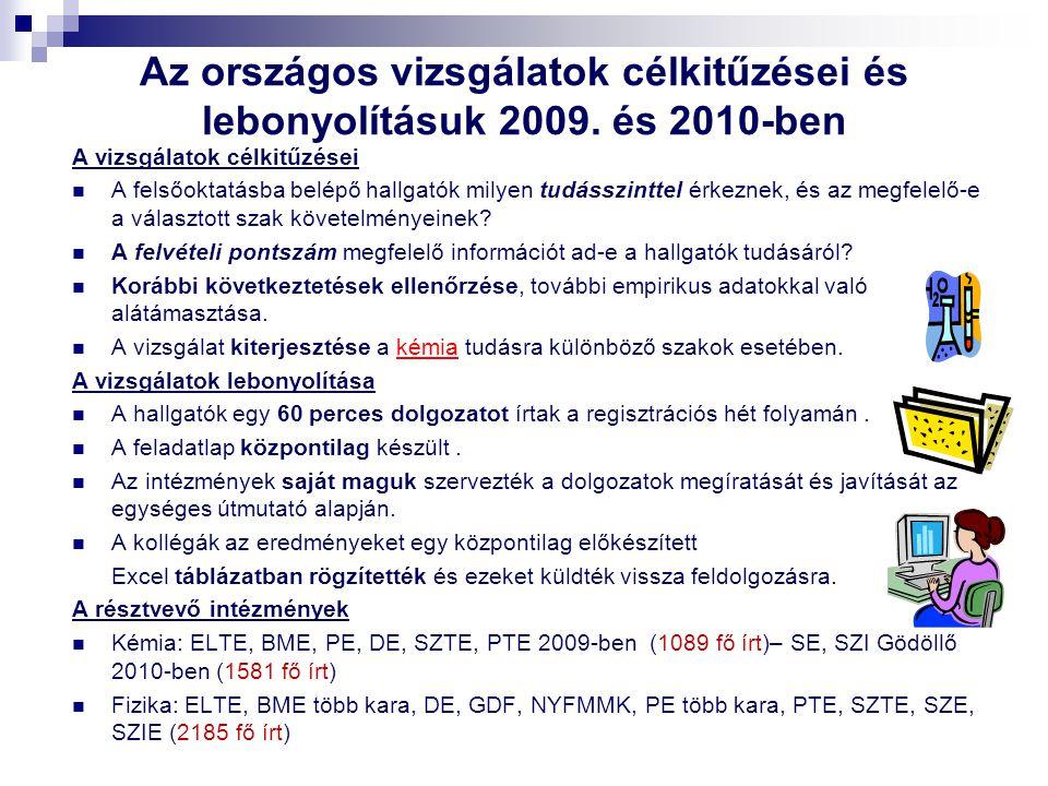 Az országos vizsgálatok célkitűzései és lebonyolításuk 2009. és 2010-ben A vizsgálatok célkitűzései A felsőoktatásba belépő hallgatók milyen tudásszin