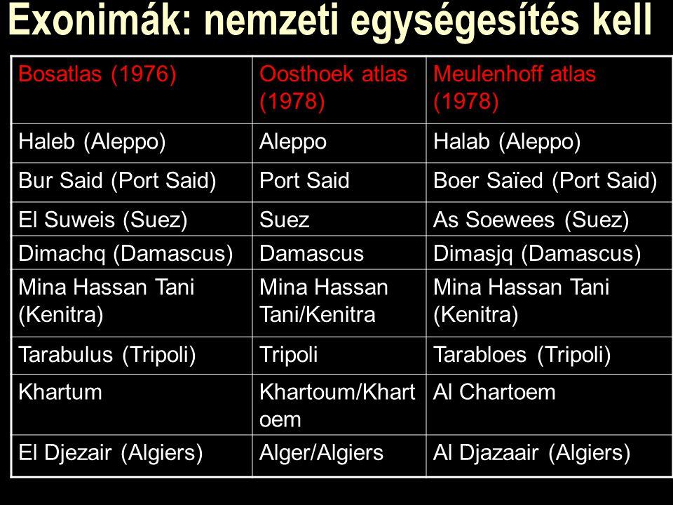 Exonimák: nemzeti egységesítés kell Bosatlas (1976)Oosthoek atlas (1978) Meulenhoff atlas (1978) Haleb (Aleppo)AleppoHalab (Aleppo) Bur Said (Port Said)Port SaidBoer Saïed (Port Said) El Suweis (Suez)SuezAs Soewees (Suez) Dimachq (Damascus)DamascusDimasjq (Damascus) Mina Hassan Tani (Kenitra) Mina Hassan Tani/Kenitra Mina Hassan Tani (Kenitra) Tarabulus (Tripoli)TripoliTarabloes (Tripoli) KhartumKhartoum/Khart oem Al Chartoem El Djezair (Algiers)Alger/AlgiersAl Djazaair (Algiers)