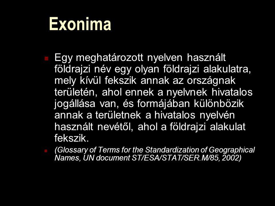 Exonima Egy meghatározott nyelven használt földrajzi név egy olyan földrajzi alakulatra, mely kívül fekszik annak az országnak területén, ahol ennek a nyelvnek hivatalos jogállása van, és formájában különbözik annak a területnek a hivatalos nyelvén használt nevétől, ahol a földrajzi alakulat fekszik.
