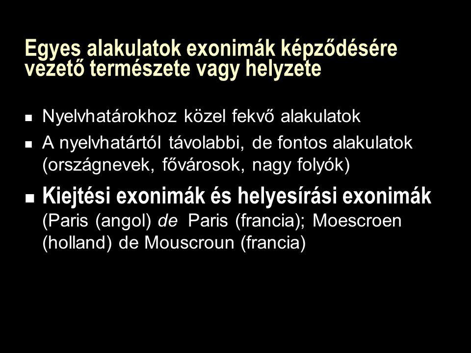 Egyes alakulatok exonimák képződésére vezető természete vagy helyzete Nyelvhatárokhoz közel fekvő alakulatok A nyelvhatártól távolabbi, de fontos alakulatok (országnevek, fővárosok, nagy folyók) Kiejtési exonimák és helyesírási exonimák (Paris (angol) de Paris (francia); Moescroen (holland) de Mouscroun (francia)
