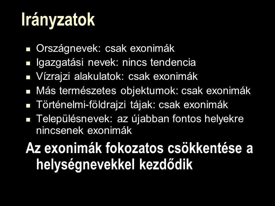 Irányzatok Országnevek: csak exonimák Igazgatási nevek: nincs tendencia Vízrajzi alakulatok: csak exonimák Más természetes objektumok: csak exonimák Történelmi-földrajzi tájak: csak exonimák Településnevek: az újabban fontos helyekre nincsenek exonimák Az exonimák fokozatos csökkentése a helységnevekkel kezdődik