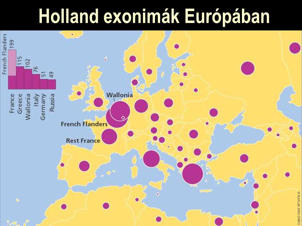 Holland exonimák Európában