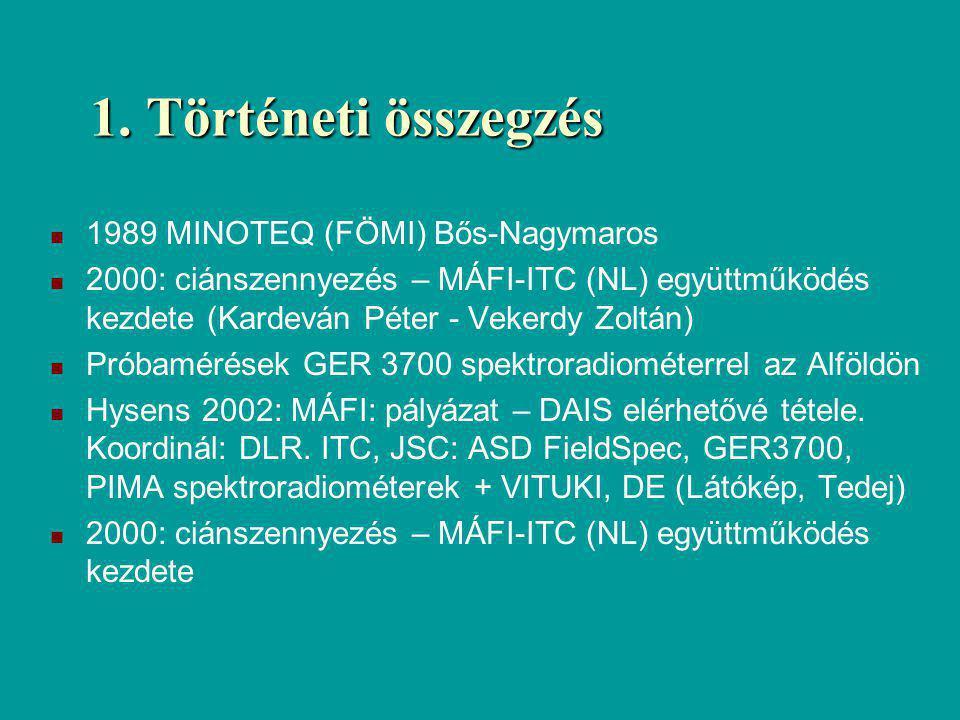 1. Történeti összegzés 1989 MINOTEQ (FÖMI) Bős-Nagymaros 2000: ciánszennyezés – MÁFI-ITC (NL) együttműködés kezdete (Kardeván Péter - Vekerdy Zoltán)