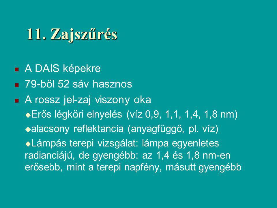 11. Zajszűrés A DAIS képekre 79-ből 52 sáv hasznos A rossz jel-zaj viszony oka  Erős légköri elnyelés (víz 0,9, 1,1, 1,4, 1,8 nm)  alacsony reflekta