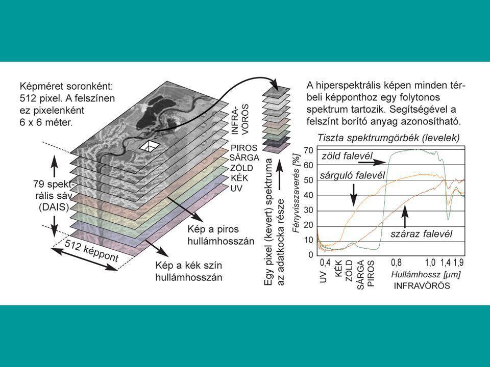 Folytatás:  Nincs terepi spektroradiométer  Teszt repülések  Multitemporális spektrumkönyvtár felállítása  Jövő tervek:  Mars: szulfátok kimutatás in situ CL módszerrel, egyesítve a hiperspektrális vizsgálatot (pl.