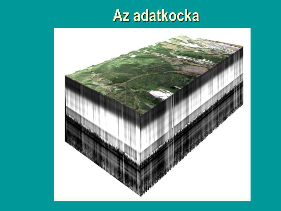Főbb földtudományi felhasználási lehetőségek NÖVÉNYZET VIZSGAÁLATA - 400-1100 nm: főleg növényzet vizsgálata (vörös él) (látható+közeli IV) (vegetációborítás miatt Európa nagy része) TALAJ, ÁSVÁNYOK, KŐZETEK - 1100-2400 nm: ásványi anyagok, kőzetek jellegzetes elnyelési sávokkal (középső IV (reflektív IV) (sivatagi területek) HŐMÉRSÉKLET (TÜZEK) - 2,5- (10) um: termális IV (hőmérséklet) Európa: bányászati szennyeződések (meddőhányók, vízek): MINEO, PECOMINES --  Hysens 2002 projekt (EU/DLR/MÁFI).