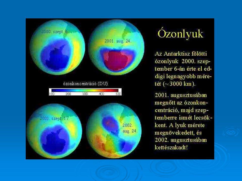 Antarktiszi ózonlyuk változása Antarktiszi ózonlyuk változása