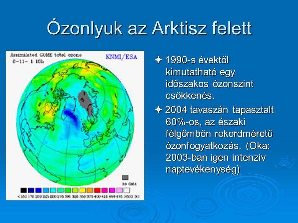 Mi van az Északi-sarkkal? ✦ Felette is mérhető ózon csökkenés, de nem olyan mértékű, mint az Antarktisz felett, mivel nincs olyan hideg, és a poláris