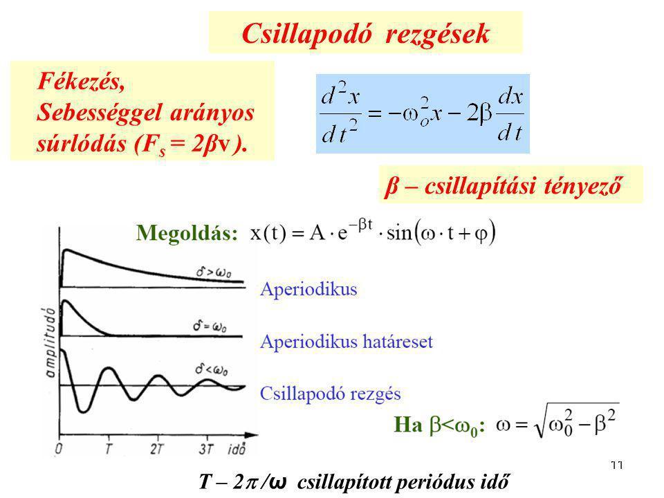 11 Csillapodó rezgések Fékezés, Sebességgel arányos súrlódás (F s = 2βv ). β – csillapítási tényező T – 2  / ω csillapított periódus idő