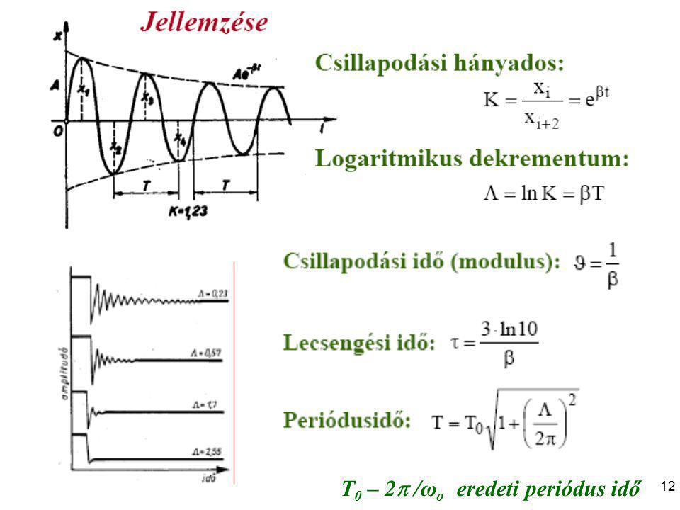 12 T 0 – 2  /ω o eredeti periódus idő