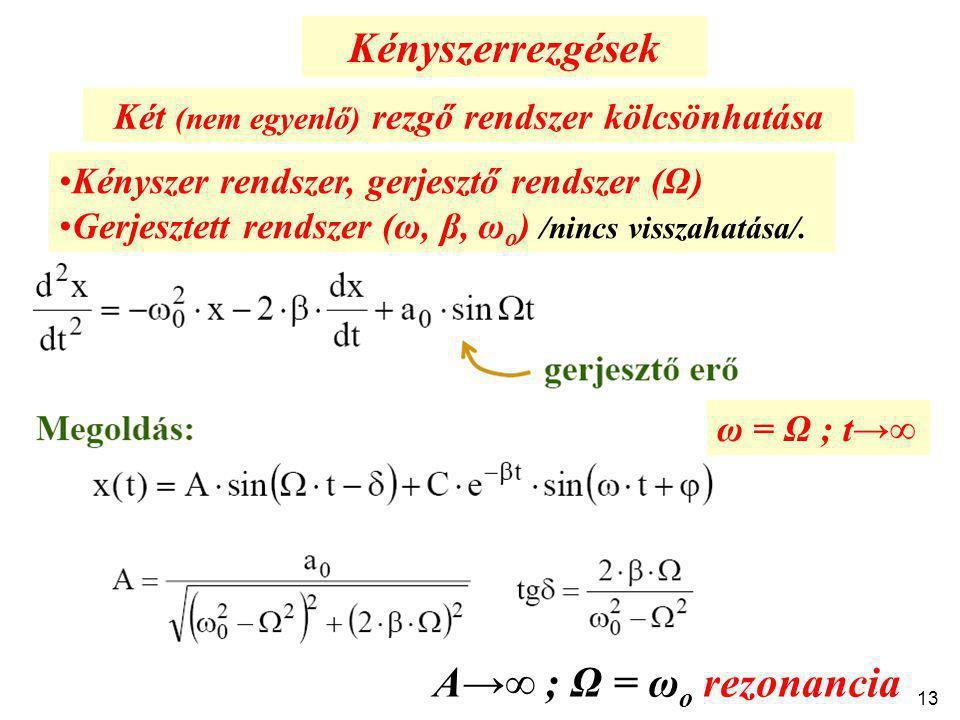 13 Kényszerrezgések Két (nem egyenlő) rezgő rendszer kölcsönhatása Kényszer rendszer, gerjesztő rendszer (Ω) Gerjesztett rendszer (ω, β, ω o ) /nincs