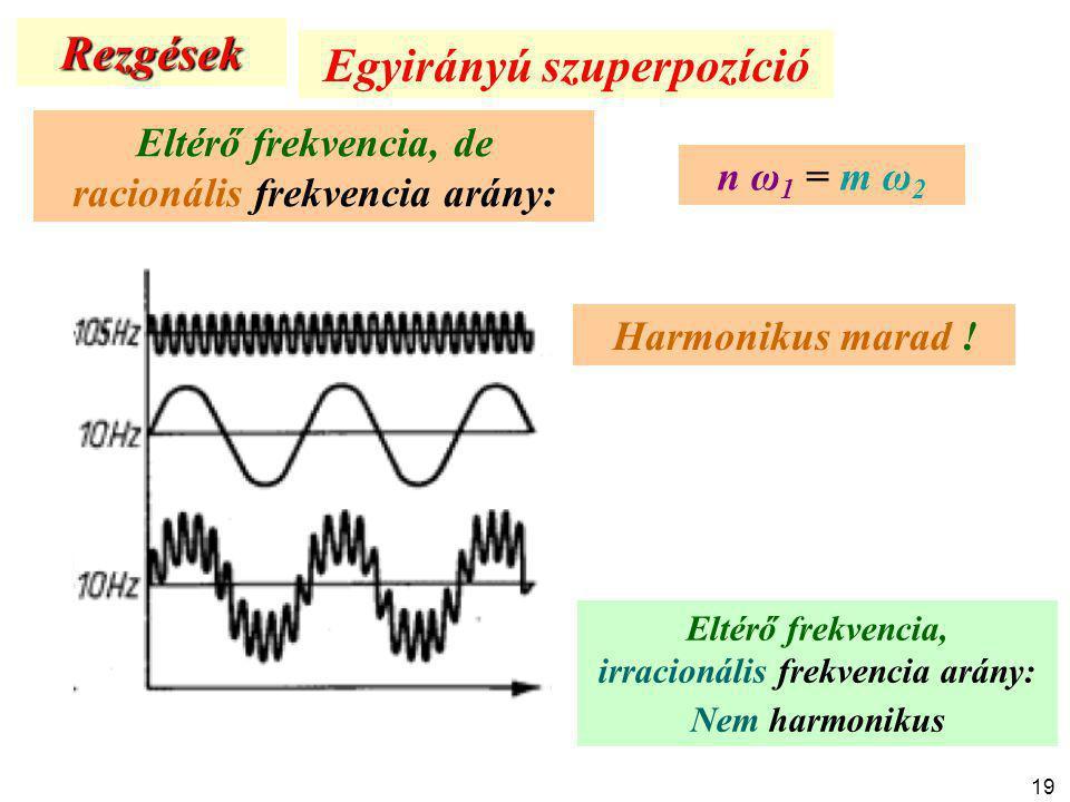 19 Rezgések Egyirányú szuperpozíció Eltérő frekvencia, de racionális frekvencia arány: n ω 1 = m ω 2 Harmonikus marad ! Eltérő frekvencia, irracionáli