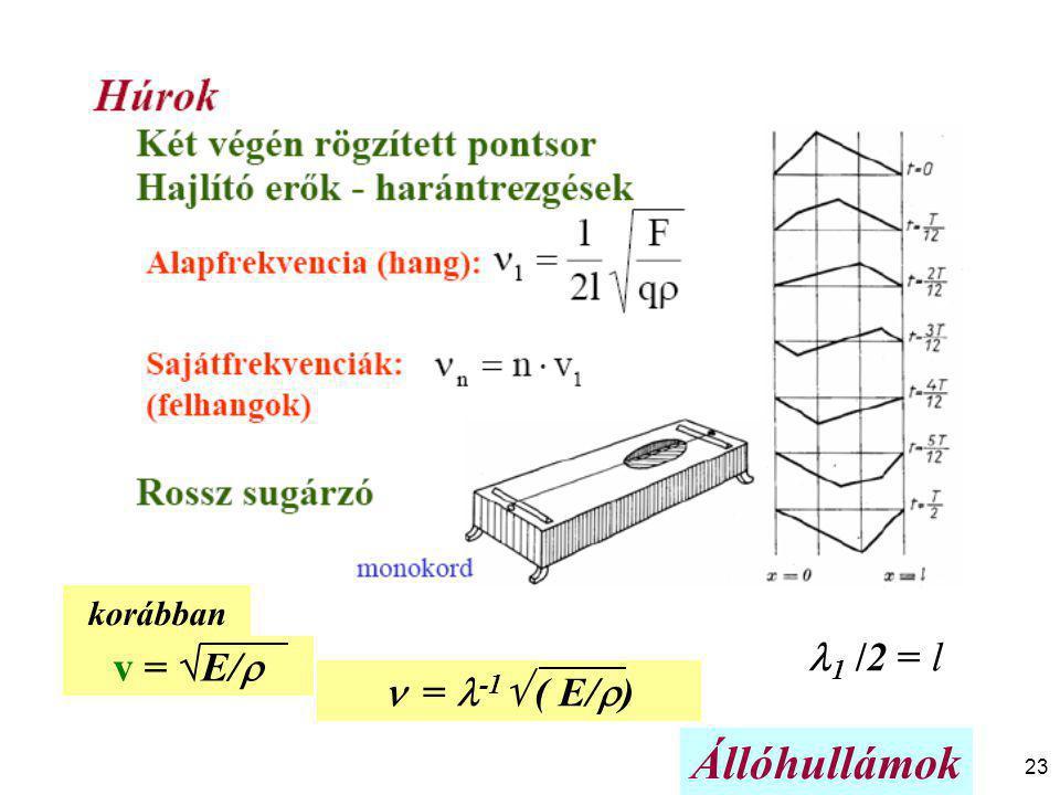 23 v =  E/  = -1  ( E/  ) 1 /2 = l Állóhullámok korábban