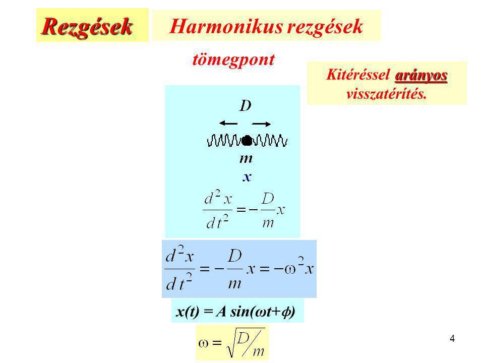 4 x(t) = A sin(ωt+ ϕ ) Rezgések tömegpont Harmonikus rezgések arányos Kitéréssel arányos visszatérítés.