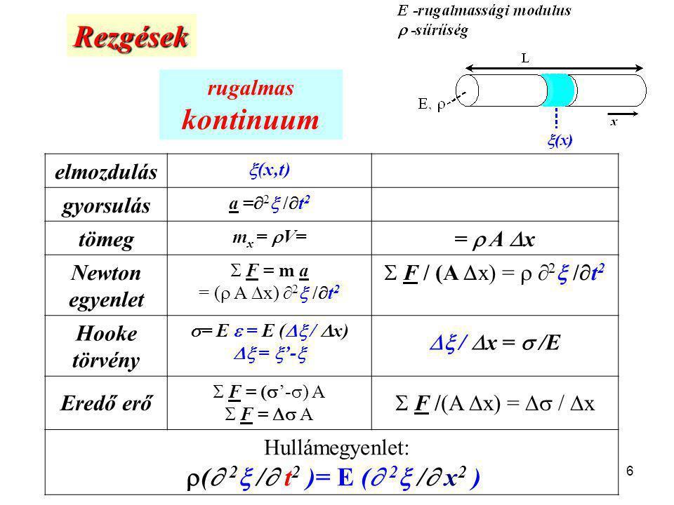 6 Rezgések elmozdulás  (x,t) gyorsulás a =  2  /  t 2 tömeg m x =  V= =  A  x Newton egyenlet  F = m a = (  A  x)  2  /  t 2  F / (A  x) =   2  /  t 2 Hooke törvény  = E  = E (  /  x)  =  '-   /  x =  /E Eredő erő  F = (  '-  ) A  F =  A  F /(A  x) =  /  x Hullámegyenlet:  (  2  /  t 2 )= E (  2  /  x 2 ) rugalmas kontinuum