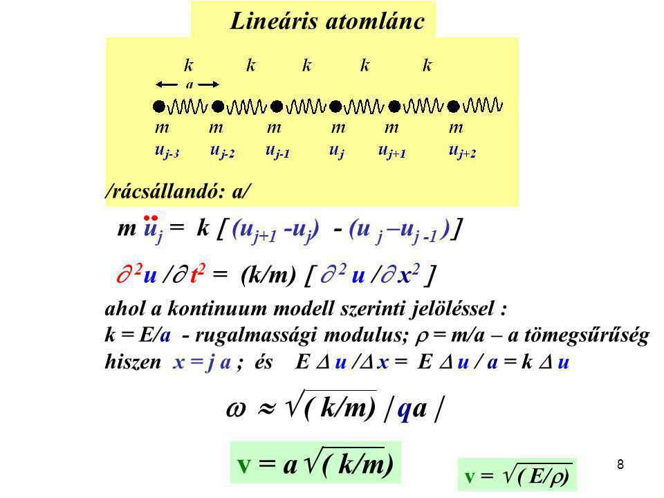 8 v = a  ( k/m) Lineáris atomlánc ahol a kontinuum modell szerinti jelöléssel : k = E/a - rugalmassági modulus;  = m/a – a tömegsűrűség hiszen x = j a ; és E  u /  x = E  u / a = k  u    ( k/m)  qa  /rácsállandó: a/ m u j = k  (u j+1 -u j ) - (u j –u j -1 )   2 u /  t 2 = (k/m)   2 u /  x 2  v =  ( E/  )