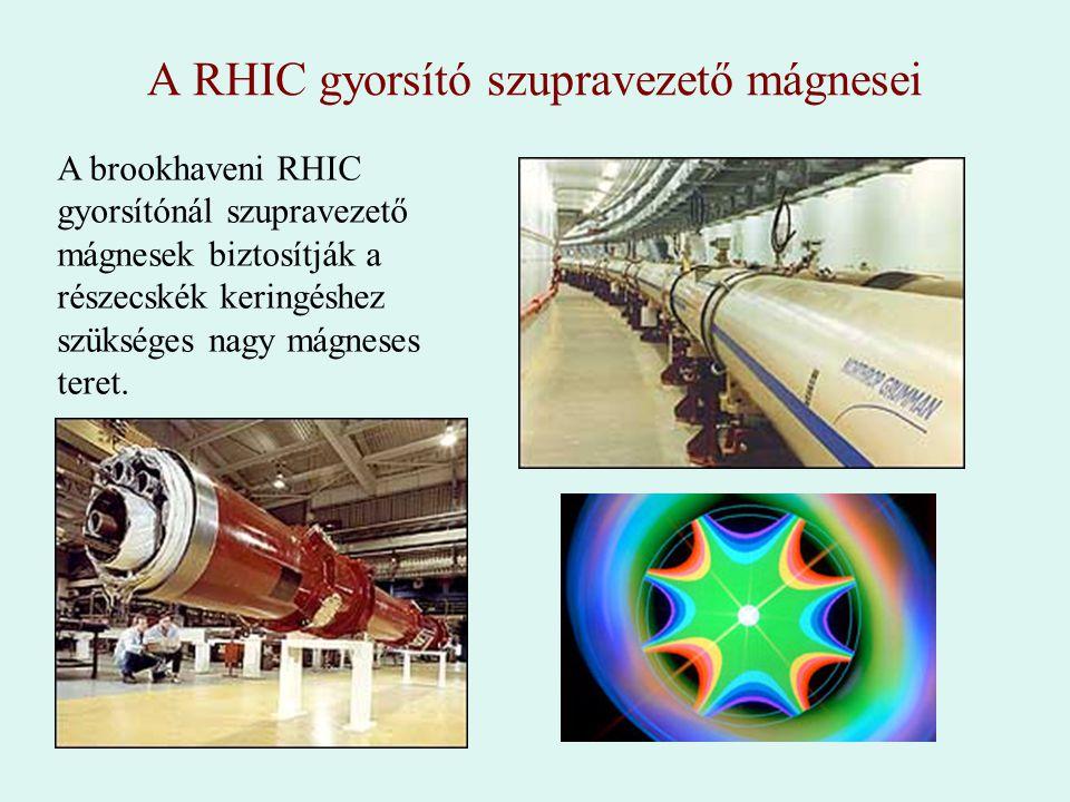 A RHIC gyorsító szupravezető mágnesei A brookhaveni RHIC gyorsítónál szupravezető mágnesek biztosítják a részecskék keringéshez szükséges nagy mágnese