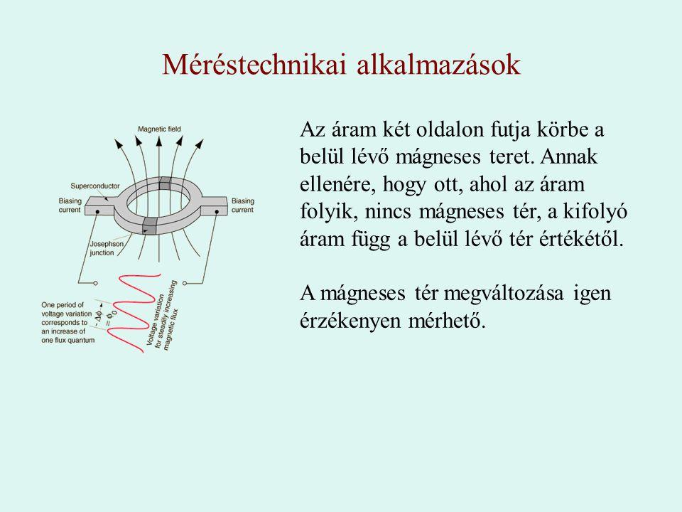 Méréstechnikai alkalmazások Az áram két oldalon futja körbe a belül lévő mágneses teret. Annak ellenére, hogy ott, ahol az áram folyik, nincs mágneses