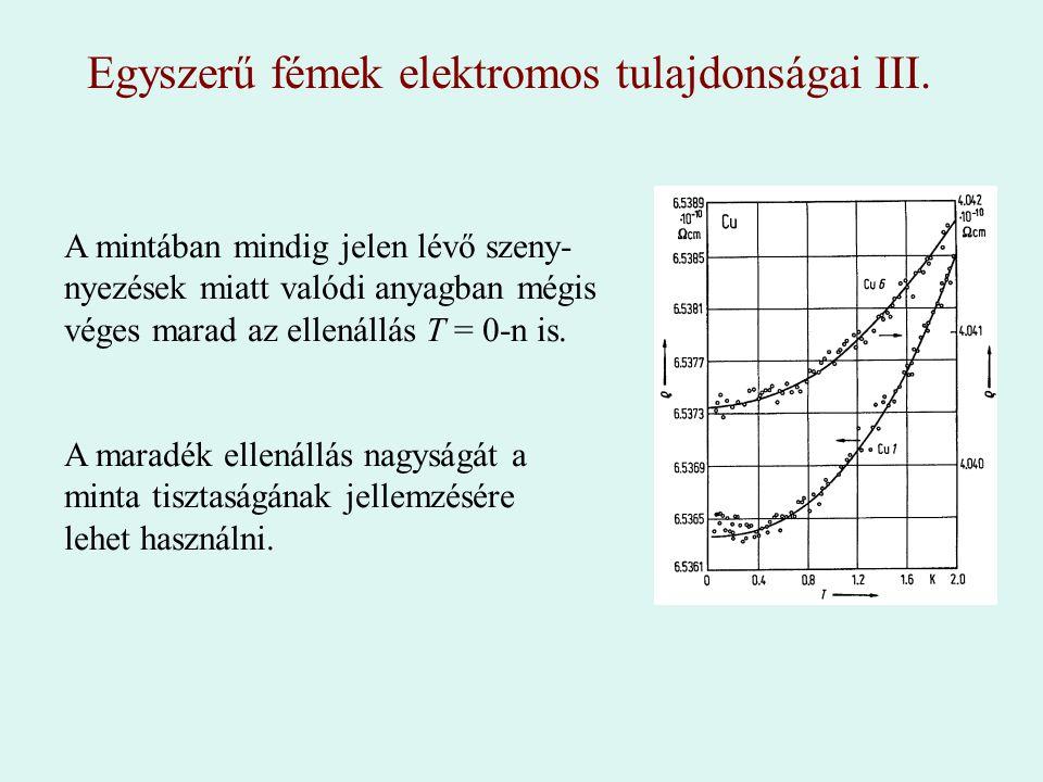 A mintában mindig jelen lévő szeny- nyezések miatt valódi anyagban mégis véges marad az ellenállás T = 0-n is. A maradék ellenállás nagyságát a minta