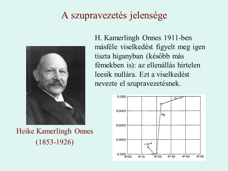 A szupravezetés jelensége Heike Kamerlingh Onnes (1853-1926) H. Kamerlingh Onnes 1911-ben másféle viselkedést figyelt meg igen tiszta higanyban (későb