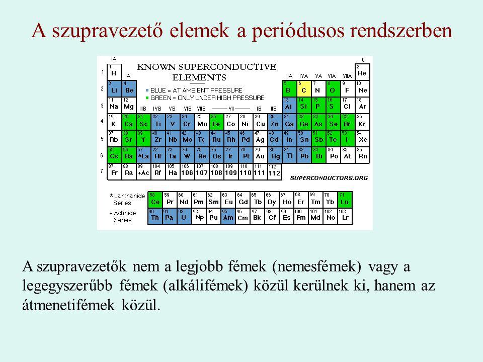 A szupravezető elemek a periódusos rendszerben A szupravezetők nem a legjobb fémek (nemesfémek) vagy a legegyszerűbb fémek (alkálifémek) közül kerülne