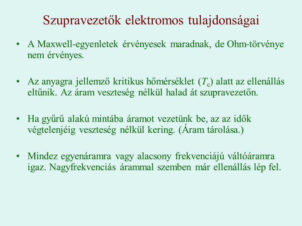 Mágneses tulajdonságok I.