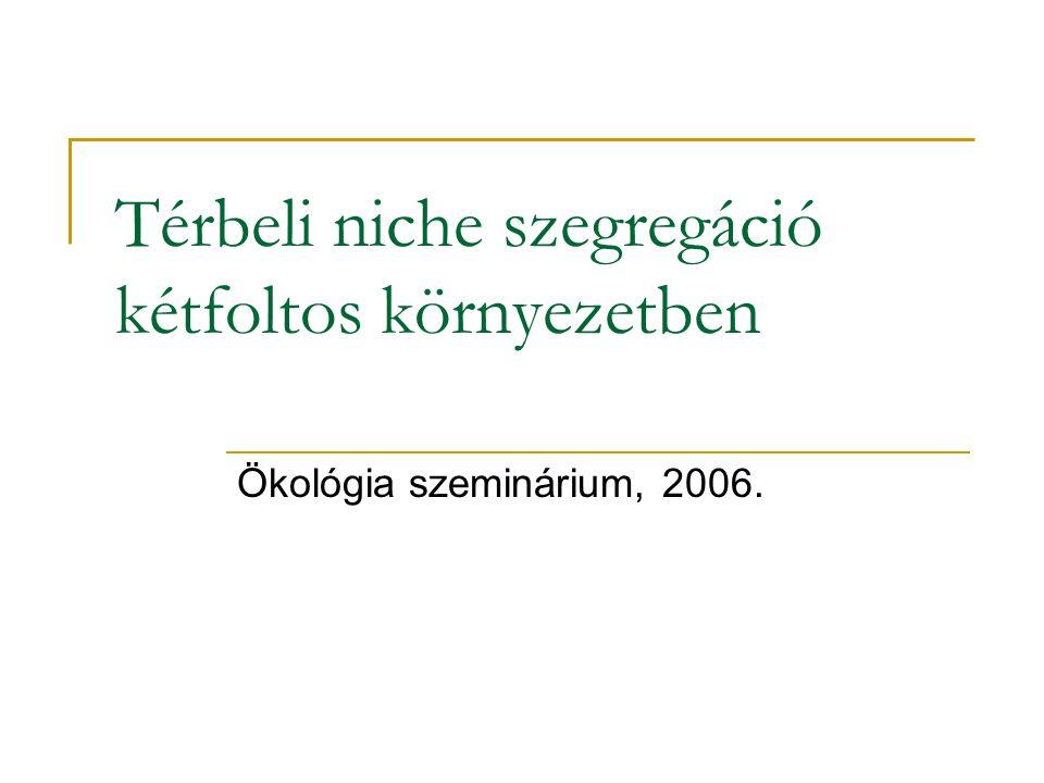Térbeli niche szegregáció kétfoltos környezetben Ökológia szeminárium, 2006.