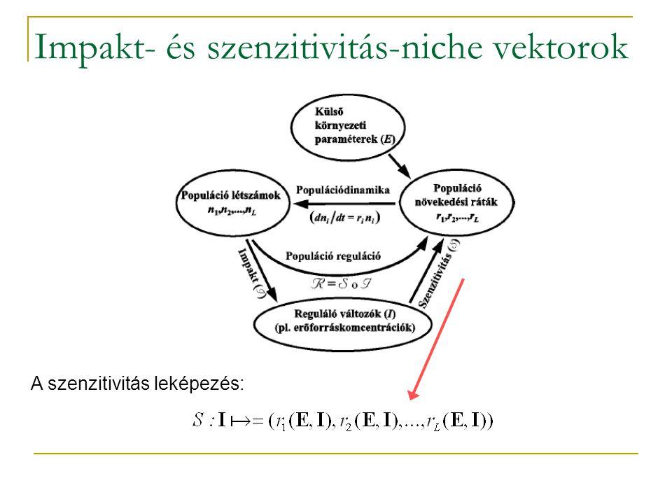 Impakt- és szenzitivitás-niche vektorok A szenzitivitás leképezés: