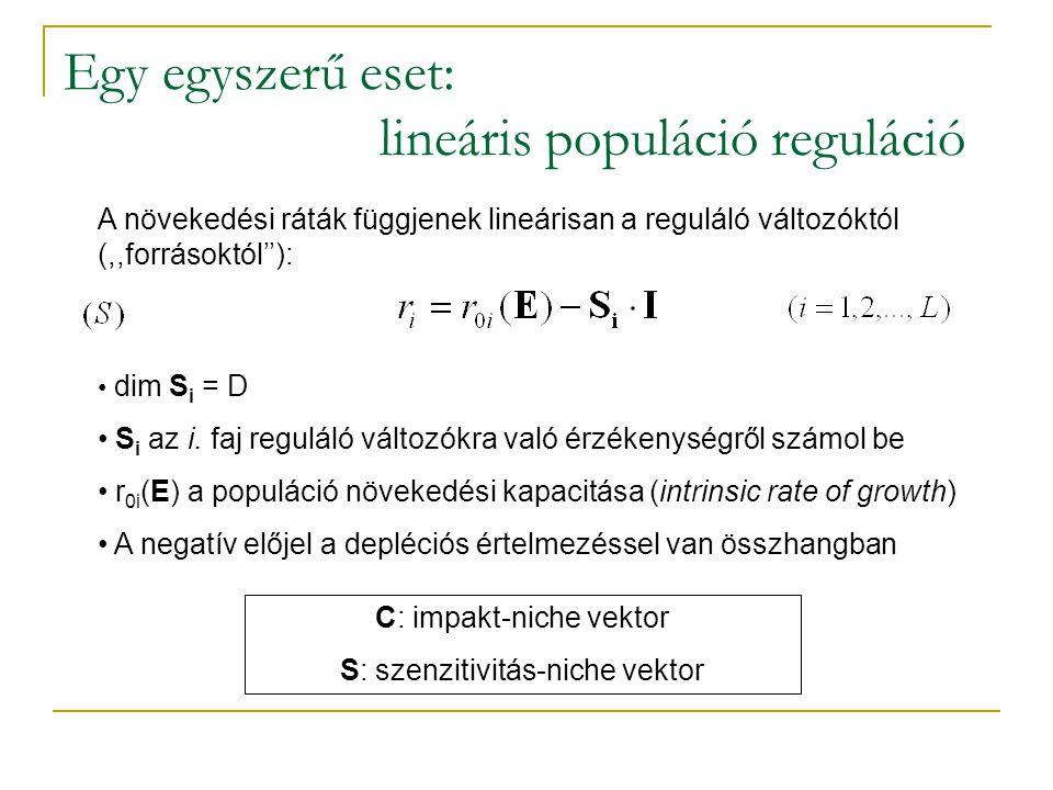Egy egyszerű eset: lineáris populáció reguláció A növekedési ráták függjenek lineárisan a reguláló változóktól (,,forrásoktól''): dim S i = D S i az i
