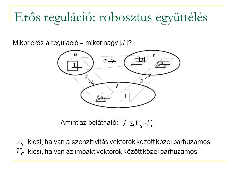 Erős reguláció: robosztus együttélés Mikor erős a reguláció – mikor nagy |J |? Amint az belátható: kicsi, ha van a szenzitivitás vektorok között közel