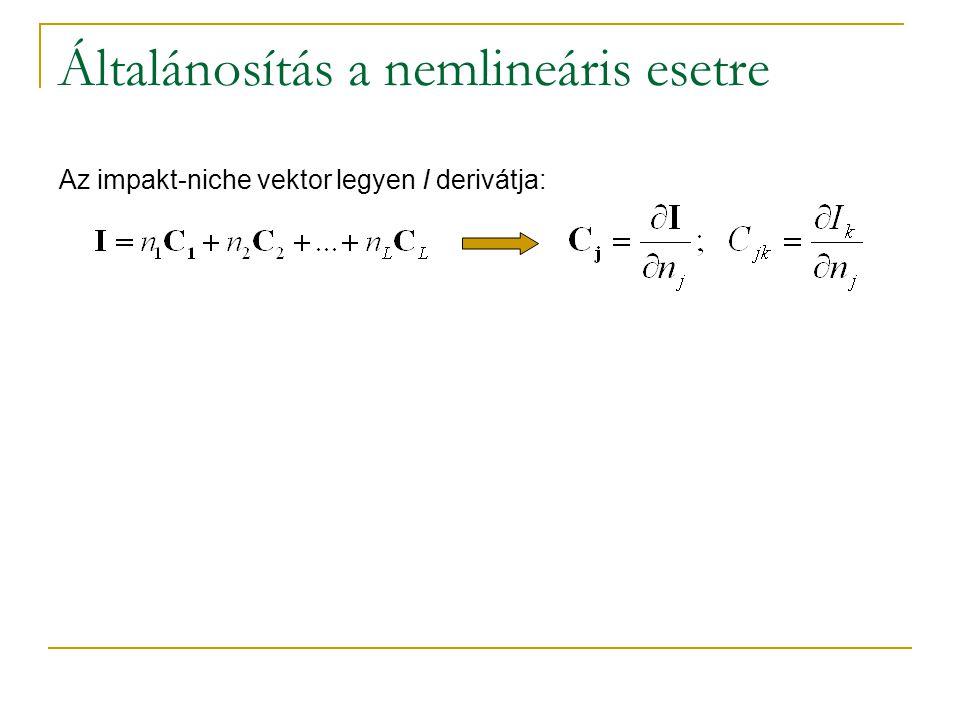 Általánosítás a nemlineáris esetre Az impakt-niche vektor legyen I derivátja: