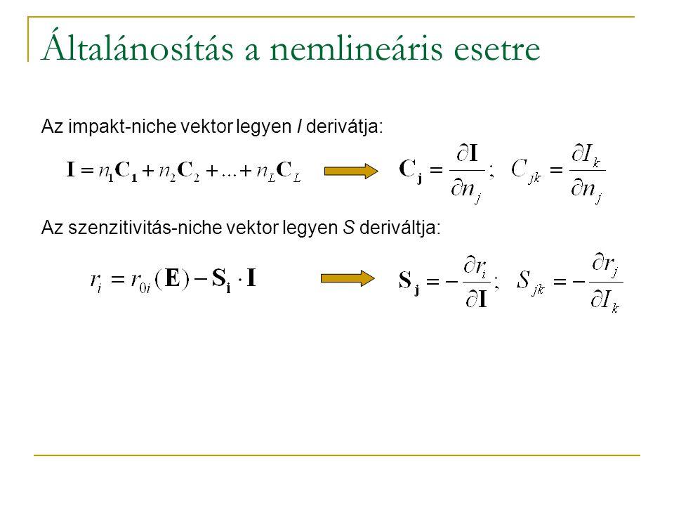 Általánosítás a nemlineáris esetre Az impakt-niche vektor legyen I derivátja: Az szenzitivitás-niche vektor legyen S deriváltja: