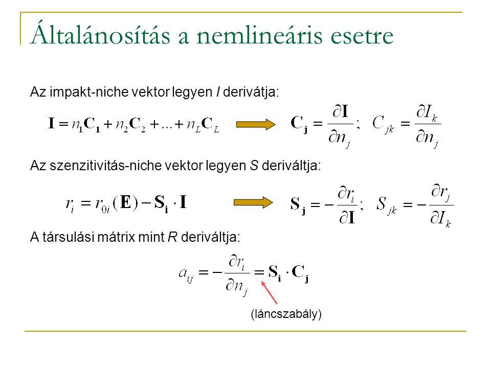 Általánosítás a nemlineáris esetre Az impakt-niche vektor legyen I derivátja: Az szenzitivitás-niche vektor legyen S deriváltja: A társulási mátrix mi