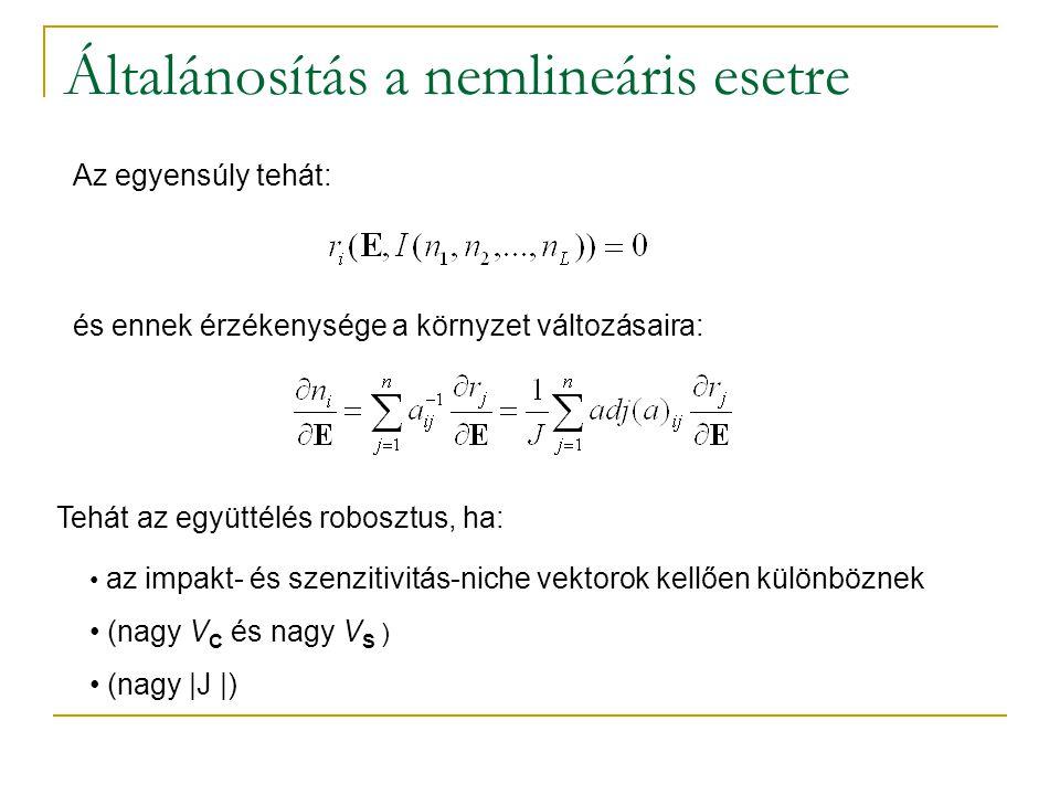 Általánosítás a nemlineáris esetre Az egyensúly tehát: és ennek érzékenysége a környzet változásaira: az impakt- és szenzitivitás-niche vektorok kellő