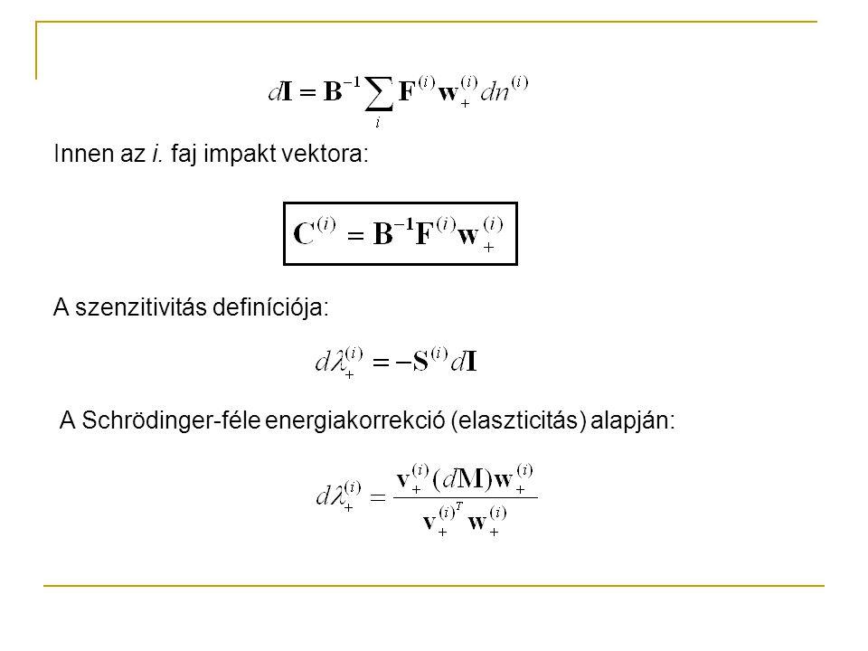 Innen az i. faj impakt vektora: A szenzitivitás definíciója: A Schrödinger-féle energiakorrekció (elaszticitás) alapján: