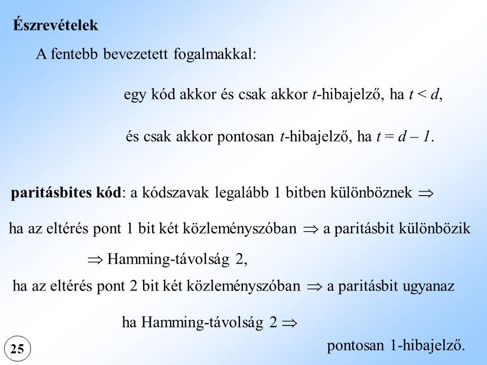 25 Észrevételek A fentebb bevezetett fogalmakkal: egy kód akkor és csak akkor t-hibajelző, ha t < d, és csak akkor pontosan t-hibajelző, ha t = d – 1.
