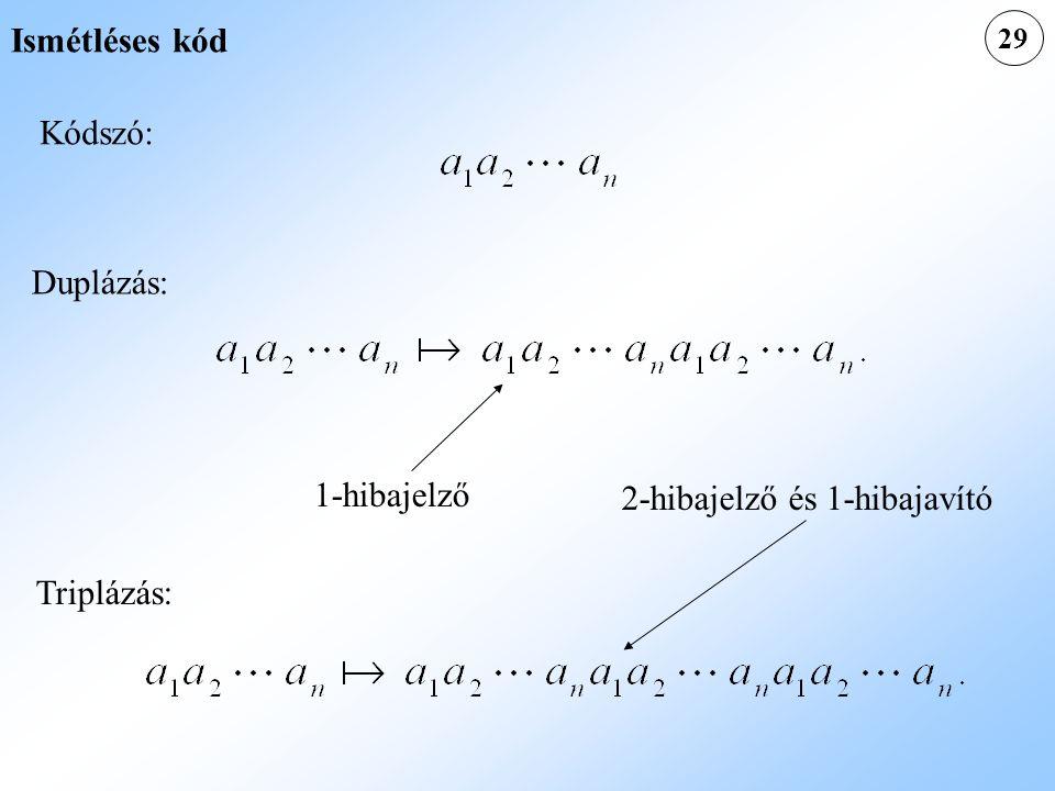 29 Duplázás: Triplázás: Ismétléses kód Kódszó: 1-hibajelző 2-hibajelző és 1-hibajavító