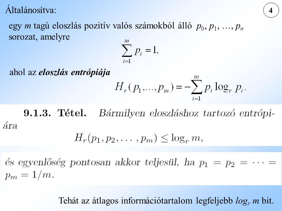 4 Általánosítva: egy m tagú eloszlás pozitív valós számokból álló p 0, p 1, …, p n sorozat, amelyre ahol az eloszlás entrópiája Tehát az átlagos infor