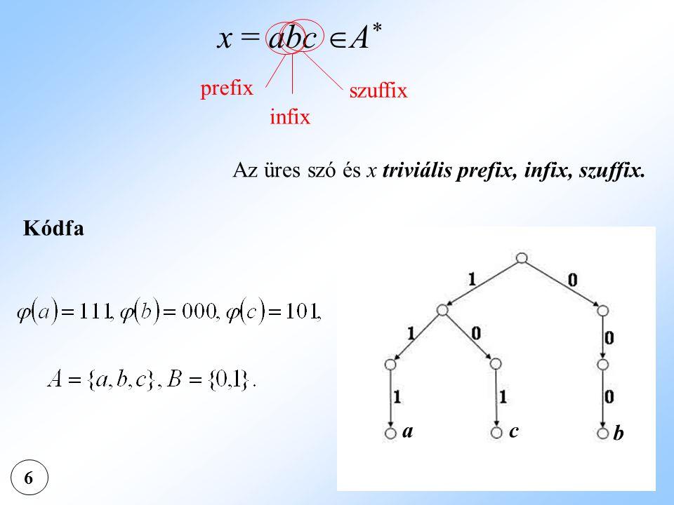 6 x = abc  A * prefix Az üres szó és x triviális prefix, infix, szuffix. Kódfa infix szuffix ac b