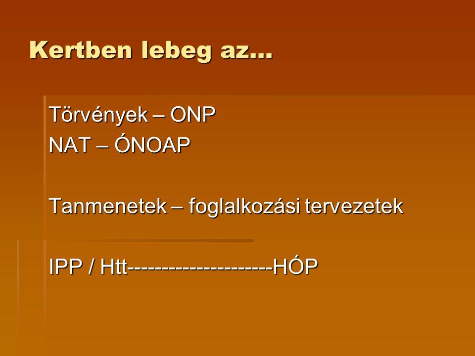 Kertben lebeg az… Törvények – ONP NAT – ÓNOAP Tanmenetek – foglalkozási tervezetek IPP / Htt---------------------HÓP