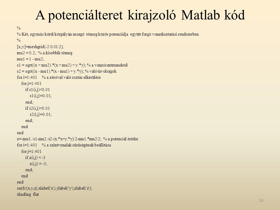 A potenciálteret kirajzoló Matlab kód % % Két, egymás körül körpályán mozgó tömeg közös potenciálja együtt forgó vonatkoztatási rendszerben % [x,y]=me
